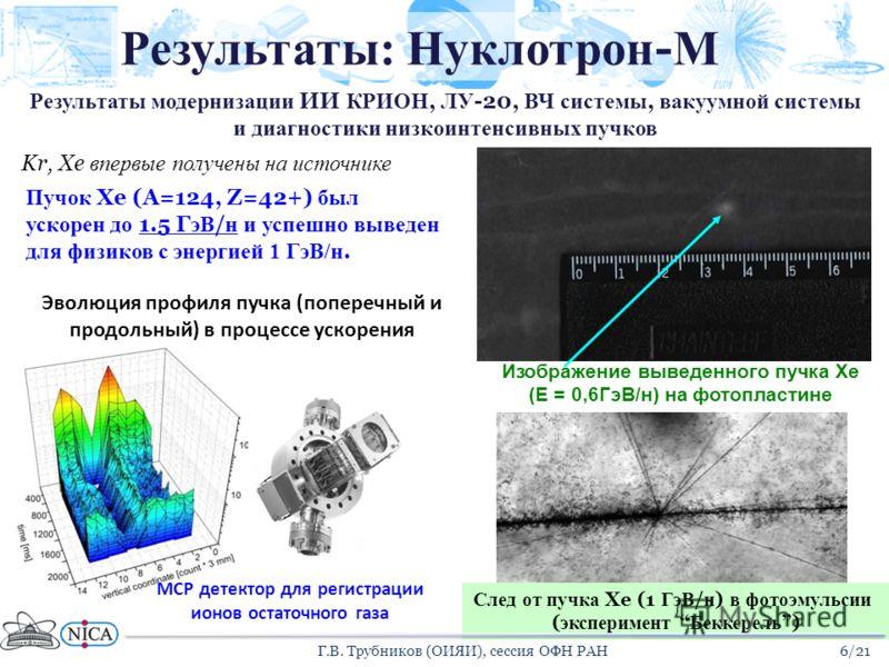 Пучок Xe (A=124, Z=42+) был ускорен до 1.5 Г эВ / н и успешно выведен для физиков с энергией 1 ГэВ/н. Изображение выведенного пучка Xe (Е = 0,6ГэВ/н) на фотопластине След от пучка Xe (1 ГэВ / н ) в фотоэмульсии ( эксперимент Беккерель ) Kr, Xe впервы