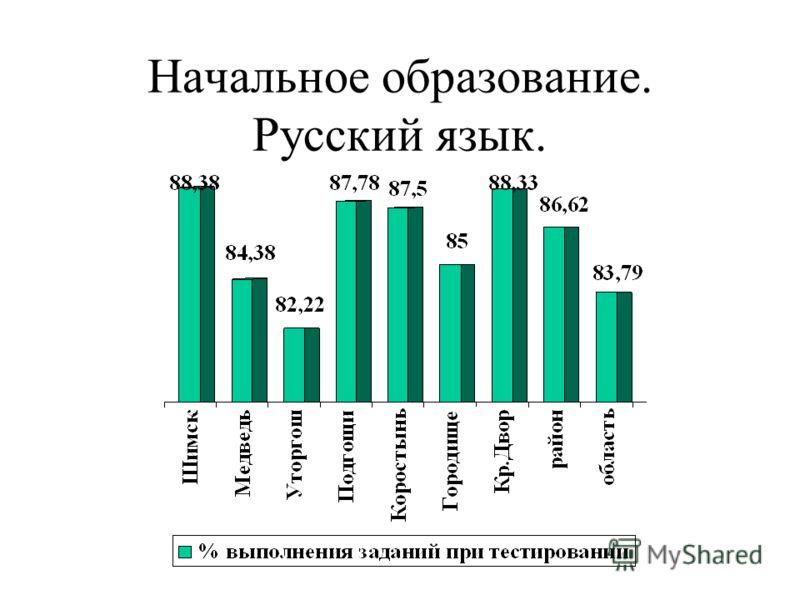 Начальное образование. Русский язык.