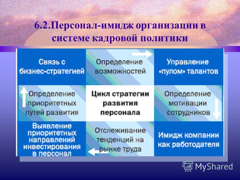 6.2.Персонал-имидж организации в системе кадровой политики