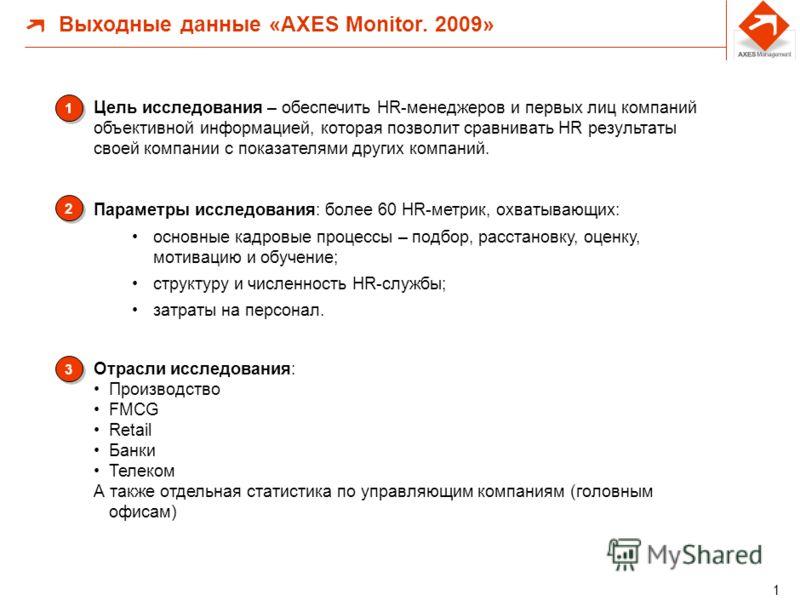 Анализ персонала: HR KPI`s Мария Лукьянчикова, Руководитель проекта HR-benchmarking