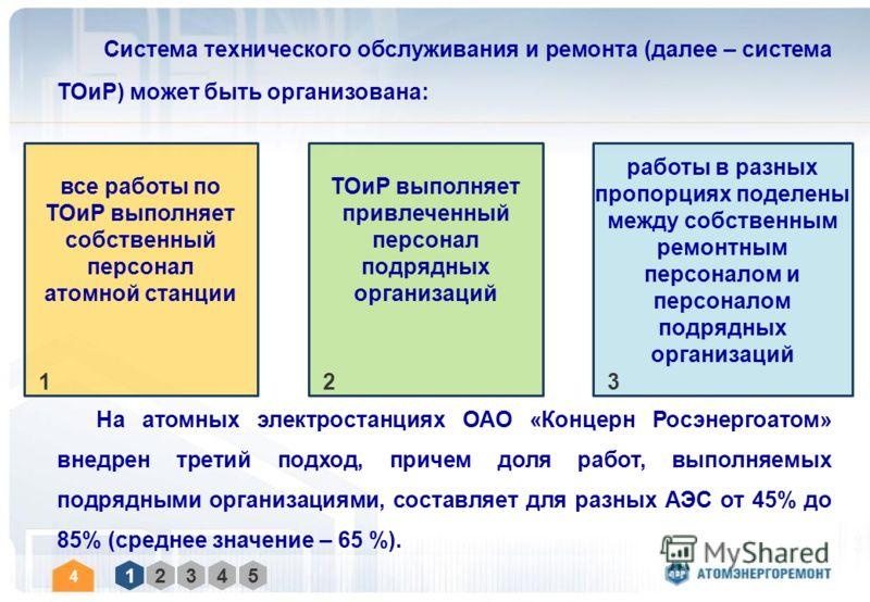 1 2 3 4 5 Система технического обслуживания и ремонта (далее – система ТОиР) может быть организована: На атомных электростанциях ОАО «Концерн Росэнергоатом» внедрен третий подход, причем доля работ, выполняемых подрядными организациями, составляет дл