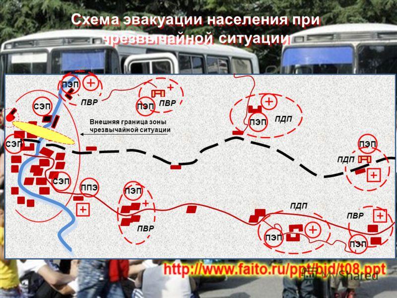 СЭП ПЭП ППЭ ПВР ПДП ПЭП Схема эвакуации населения при чрезвычайной ситуации Внешняя граница зоны чрезвычайной ситуации ПВР