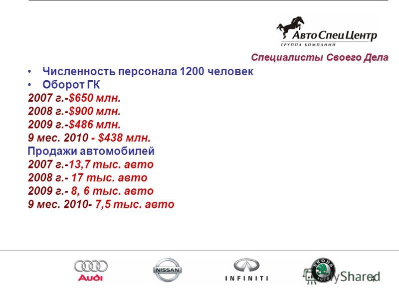 4 Численность персонала 1200 человек Оборот ГК 2007 г.-$650 млн. 2008 г.-$900 млн. 2009 г.-$486 млн. 9 мес. 2010 - $438 млн. Продажи автомобилей 2007 г.-13,7 тыс. авто 2008 г.- 17 тыс. авто 2009 г.- 8, 6 тыс. авто 9 мес. 2010- 7,5 тыс. авто Специалис