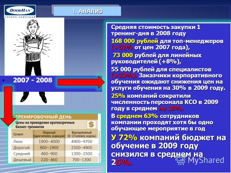 1. АНАЛИЗ 2007 - 2008