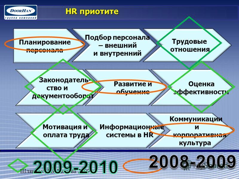 HR приотите Планирование персонала Подбор персонала – внешний и внутренний Трудовые отношения Законодатель- ство и документооборот Развитие и обучение Оценка эффективности Мотивация и оплата труда Информационные системы в HR Коммуникации и корпоратив