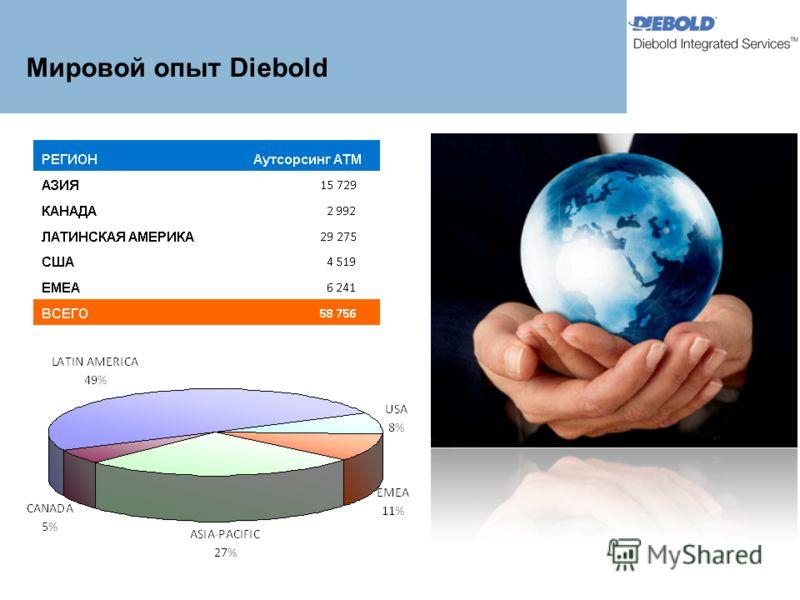 Мировой опыт Diebold