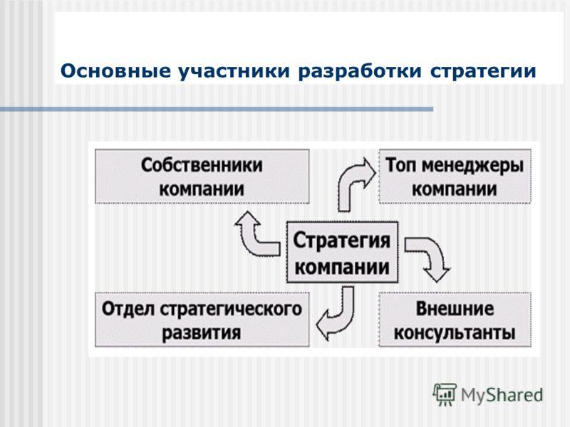Основные участники разработки стратегии