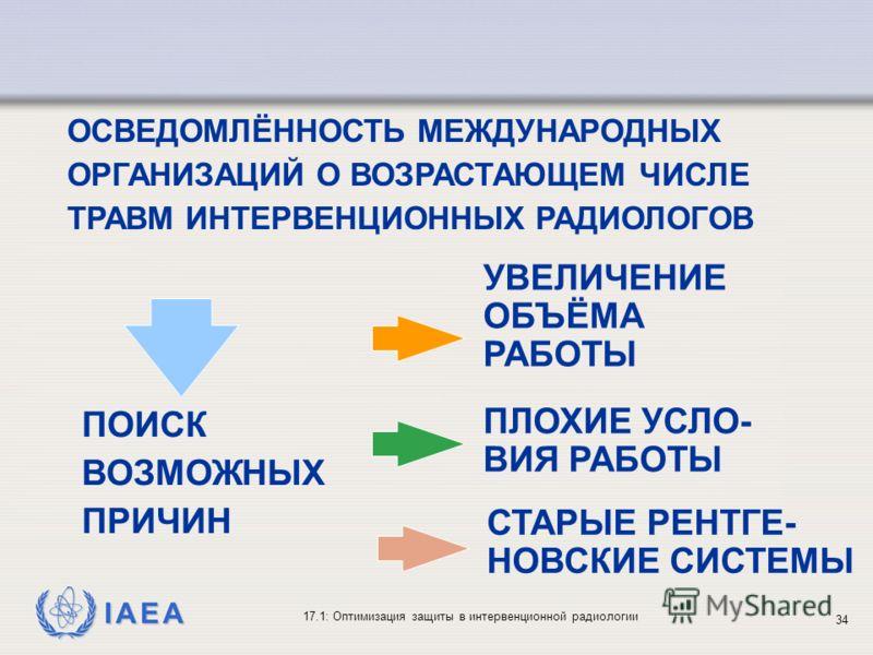IAEA 17.1: Оптимизация защиты в интервенционной радиологии 34 ОСВЕДОМЛЁННОСТЬ МЕЖДУНАРОДНЫХ ОРГАНИЗАЦИЙ О ВОЗРАСТАЮЩЕМ ЧИСЛЕ ТРАВМ ИНТЕРВЕНЦИОННЫХ РАДИОЛОГОВ ПОИСК ВОЗМОЖНЫХ ПРИЧИН УВЕЛИЧЕНИЕ ОБЪЁМА РАБОТЫ ПЛОХИЕ УСЛО- ВИЯ РАБОТЫ СТАРЫЕ РЕНТГЕ- НОВСК