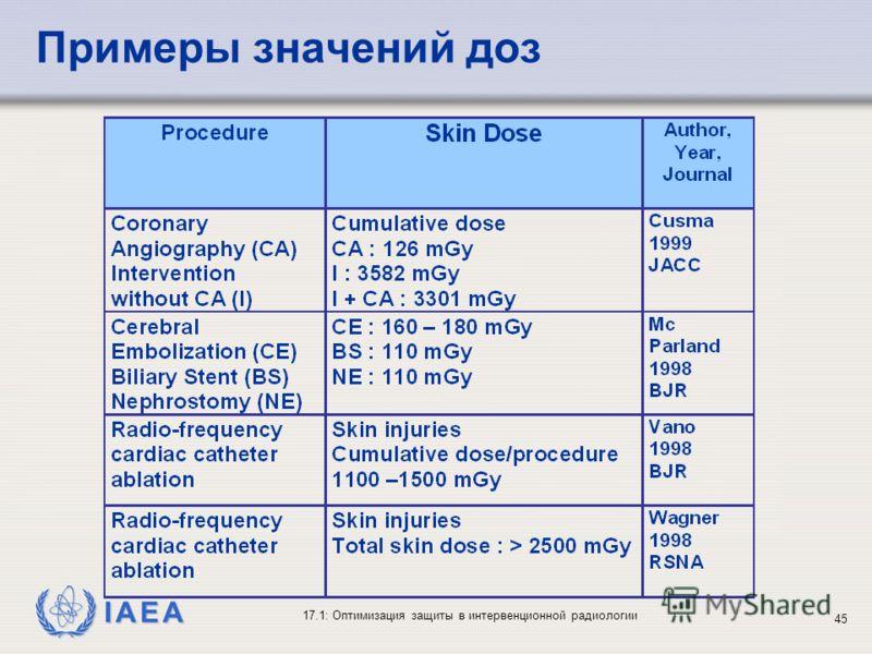 IAEA 17.1: Оптимизация защиты в интервенционной радиологии 45 Примеры значений доз