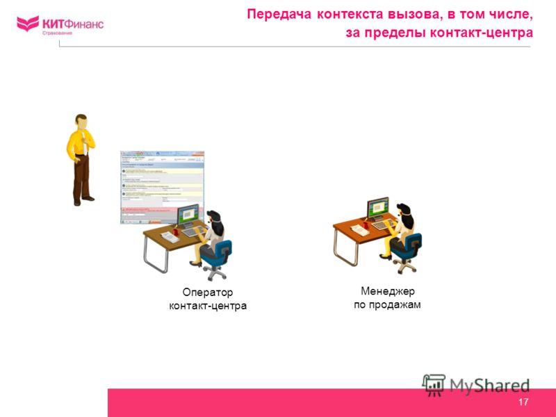 17 Передача контекста вызова, в том числе, за пределы контакт-центра Оператор контакт-центра Менеджер по продажам