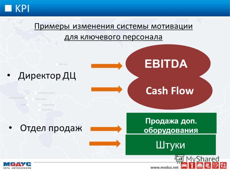 KPI EBITDA Продажа доп. оборудования Директор ДЦ Отдел продаж Примеры изменения системы мотивации для ключевого персонала Cash Flow Штуки