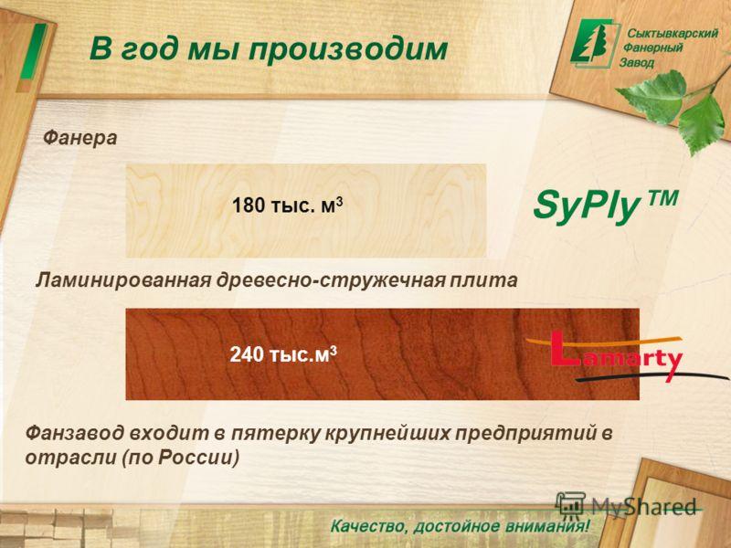 В год мы производим Фанера 180 тыс. м 3 Ламинированная древесно-стружечная плита 240 тыс.м 3 Фанзавод входит в пятерку крупнейших предприятий в отрасли (по России)