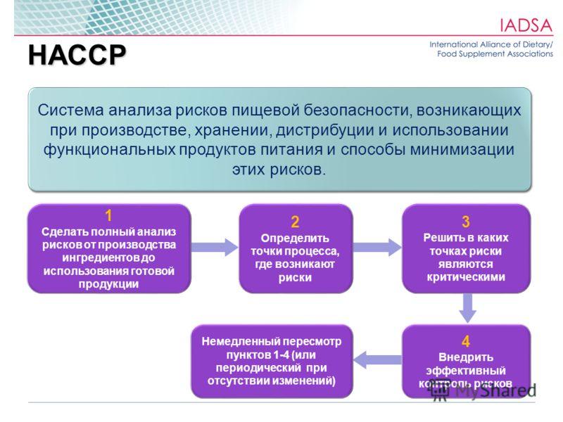 HACCP 1 Сделать полный анализ рисков от производства ингредиентов до использования готовой продукции 2 Определить точки процесса, где возникают риски 3 Решить в каких точках риски являются критическими 4 Внедрить эффективный контроль рисков Немедленн