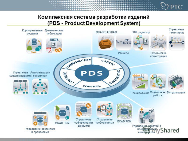 PTC Confidential Управление контентом и процессами XML редактор Расчеты MCAD/CAE/CAM MCAD PDMУправление софтверными данными ECAD PDM Динамические публикации Технические иллюстрации Управление технл проц Корпоративные решения Управление конфигурациями