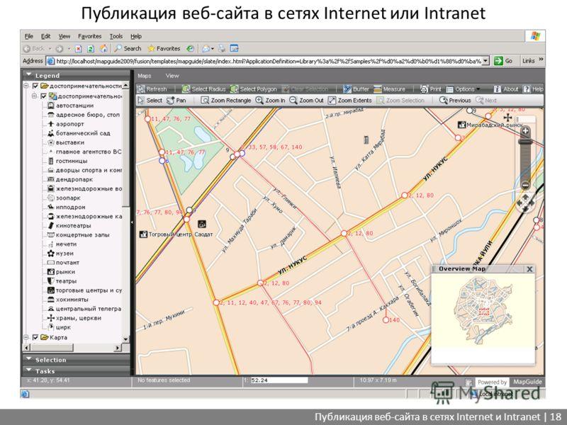 Публикация веб-сайта в сетях Internet или Intranet Публикация веб-сайта в сетях Internet и Intranet | 18