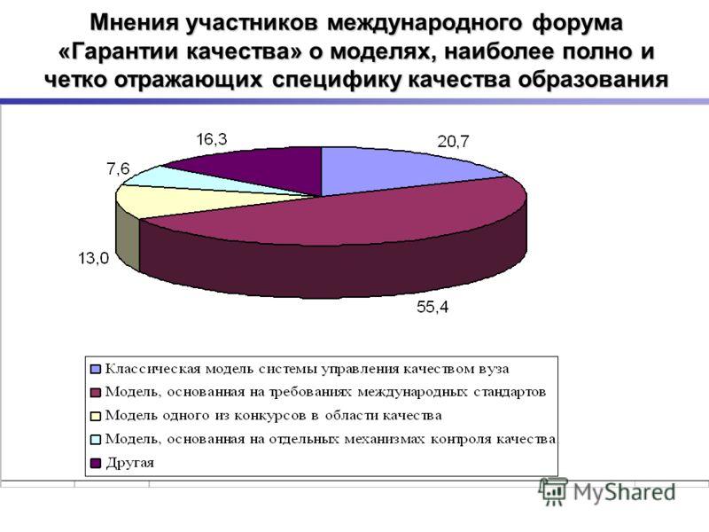 Мнения участников международного форума «Гарантии качества» о моделях, наиболее полно и четко отражающих специфику качества образования