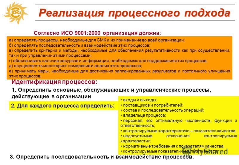 П.3.3.5 «А» - Процессный подход Закупки Управление персоналом Управление документацией Проектирование «Желаемый результат достигается более эффективно при руководстве соответствующими ресурсами и деятельностью, как процессом.» МС ИСО 9004:2000 ПРОЦЕС