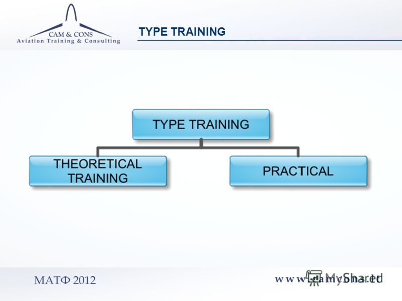 TYPE TRAINING