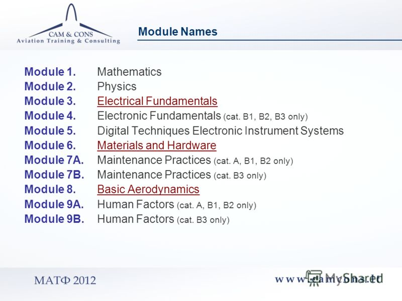 Module 1. Mathematics Module 2. Physics Module 3. Electrical FundamentalsElectrical Fundamentals Module 4. Electronic Fundamentals (cat. B1, B2, B3 only) Module 5. Digital Techniques Electronic Instrument Systems Module 6. Materials and HardwareMater