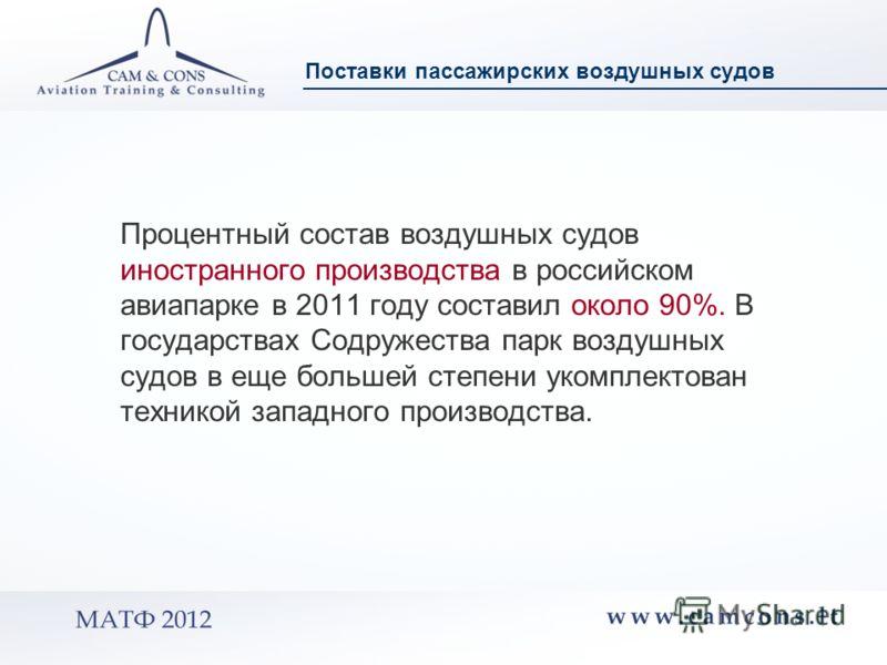 Процентный состав воздушных судов иностранного производства в российском авиапарке в 2011 году составил около 90%. В государствах Содружества парк воздушных судов в еще большей степени укомплектован техникой западного производства. Поставки пассажирс