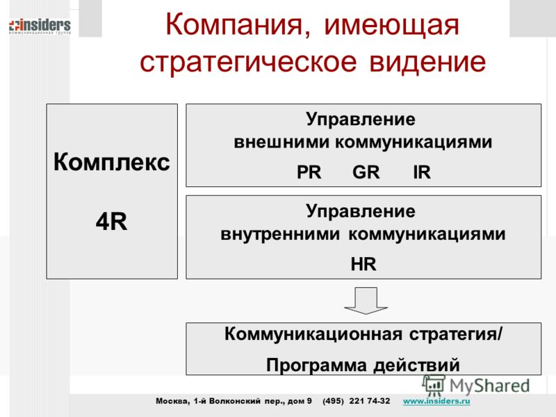 Москва, 1-й Волконский пер., дом 9 (495) 221 74-32 www.insiders.ruwww.insiders.ru Компания, имеющая стратегическое видение Управление внешними коммуникациями PR GR IR Коммуникационная стратегия/ Программа действий Комплекс 4R Управление внутренними к