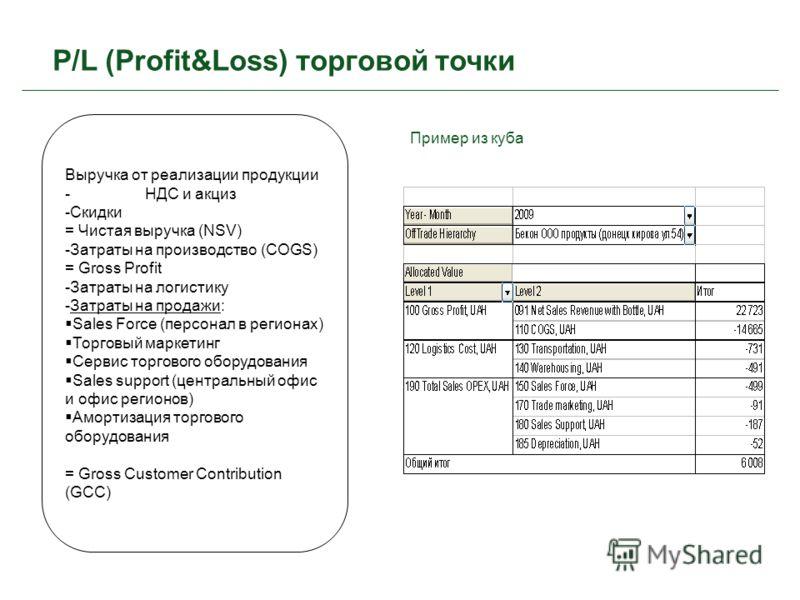 P/L (Profit&Loss) торговой точки Пример из куба Выручка от реализации продукции -НДС и акциз -Скидки = Чистая выручка (NSV) -Затраты на производство (COGS) = Gross Profit -Затраты на логистику -Затраты на продажи: Sales Force (персонал в регионах) То
