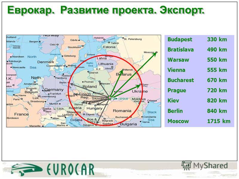 Еврокар. Развитие проекта. Экспорт. Budapest330 km Bratislava490 km Warsaw550 km Vienna555 km Bucharest670 km Prague720 km Kiev820 km Berlin840 km Moscow1715 km