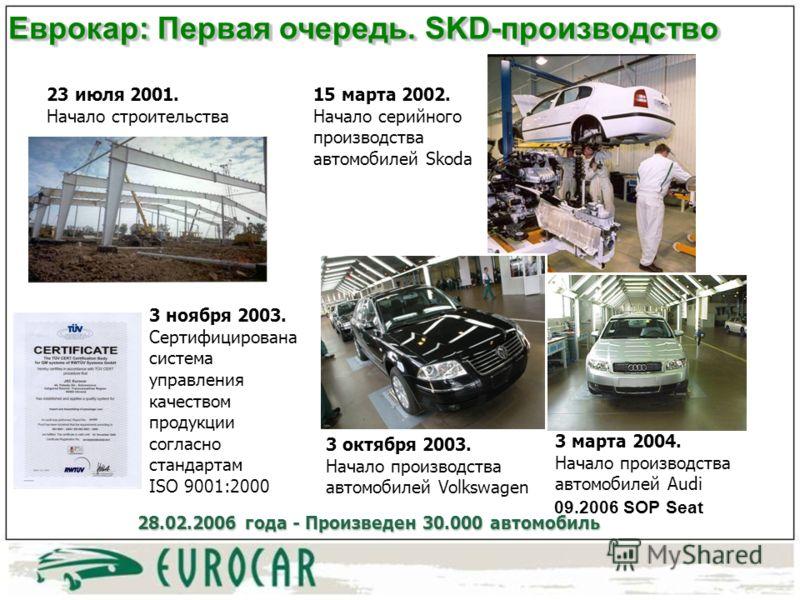 15 марта 2002. Начало серийного производства автомобилей Skoda 23 июля 2001. Начало строительства 3 ноября 2003. Сертифицирована система управления качеством продукции согласно стандартам ISO 9001:2000 3 октября 2003. Начало производства автомобилей