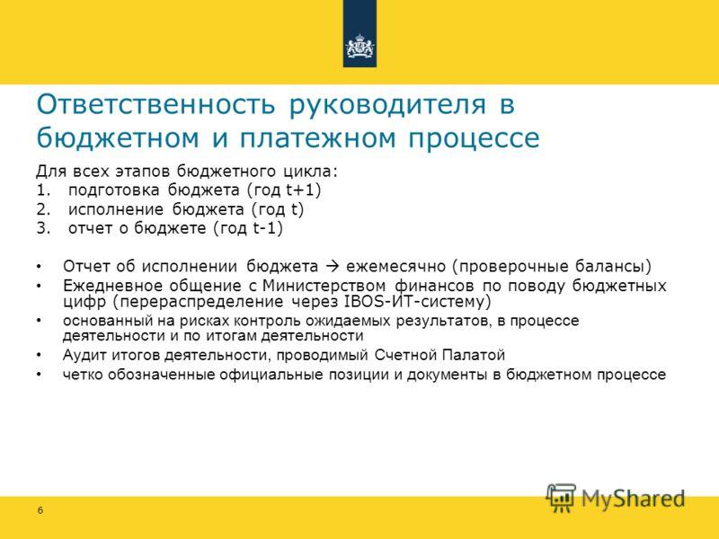 6 Ответственность руководителя в бюджетном и платежном процессе Для всех этапов бюджетного цикла: 1. подготовка бюджета (год t+1) 2. исполнение бюджета (год t) 3. отчет о бюджете (год t-1) Отчет об исполнении бюджета ежемесячно (проверочные балансы)