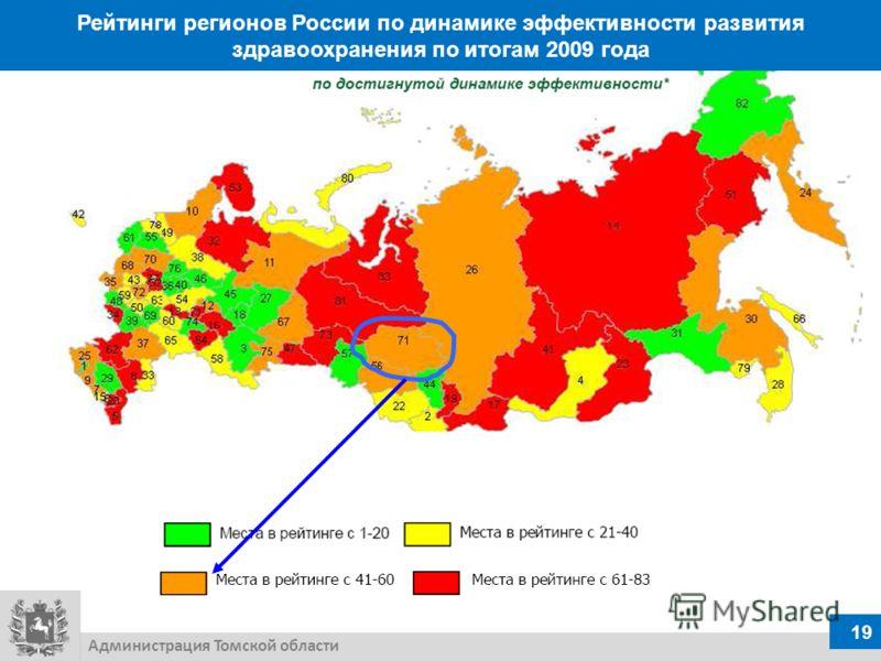 Рейтинги регионов России по динамике эффективности развития здравоохранения по итогам 2009 года 19 Администрация Томской области