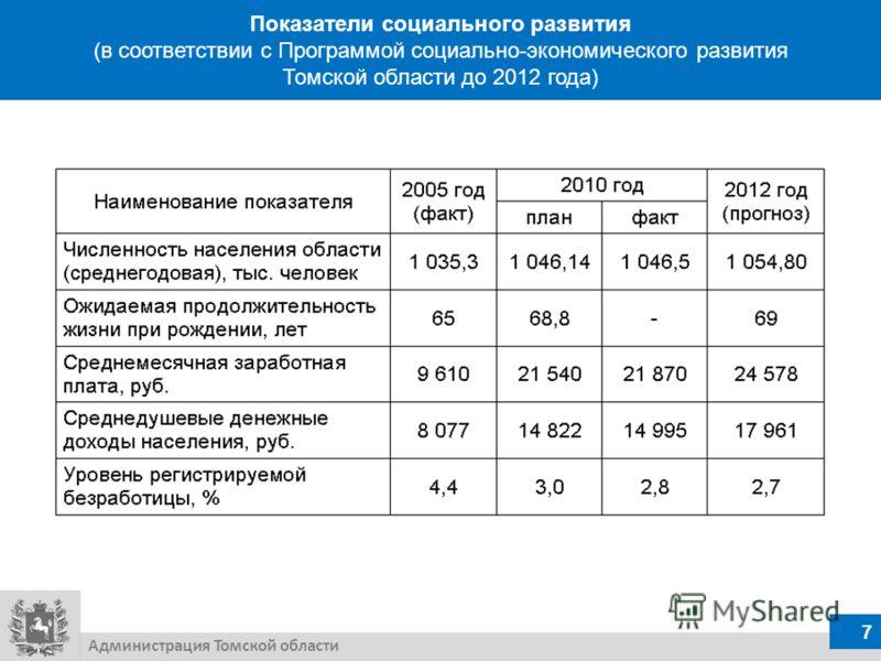 Показатели социального развития (в соответствии с Программой социально-экономического развития Томской области до 2012 года) 7 Администрация Томской области