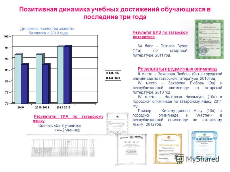 Позитивная динамика учебных достижений обучающихся в последние три года Динамика «качества знаний» 5а класса с 2010 года Результаты предметных олимпиад II место – Захарова Любовь (9а) в городской олимпиаде по татарской литературе, 2010 год; IV место