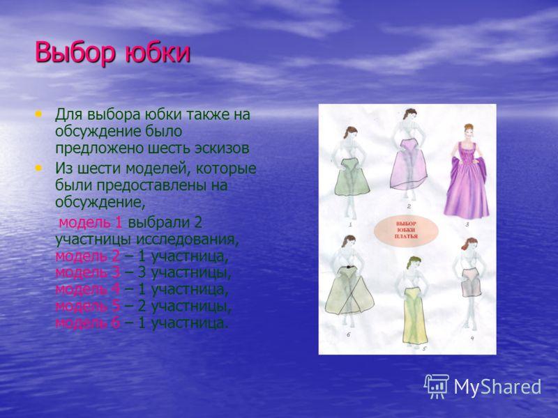 Выбор юбки Для выбора юбки также на обсуждение было предложено шесть эскизов Из шести моделей, которые были предоставлены на обсуждение, модель 1 выбрали 2 участницы исследования, модель 2 – 1 участница, модель 3 – 3 участницы, модель 4 – 1 участница