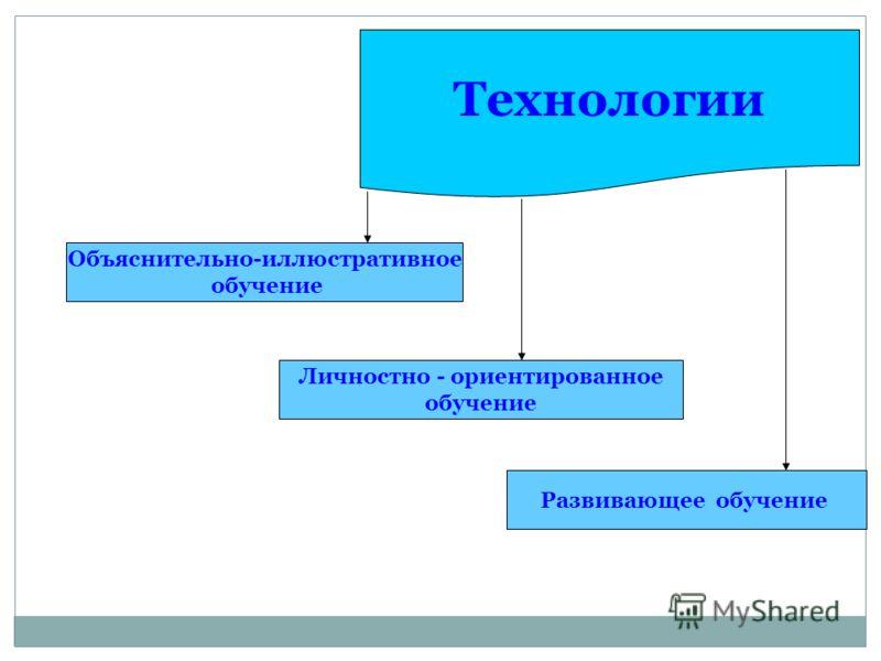 Технологии Объяснительно-иллюстративное обучение Личностно - ориентированное обучение Развивающее обучение