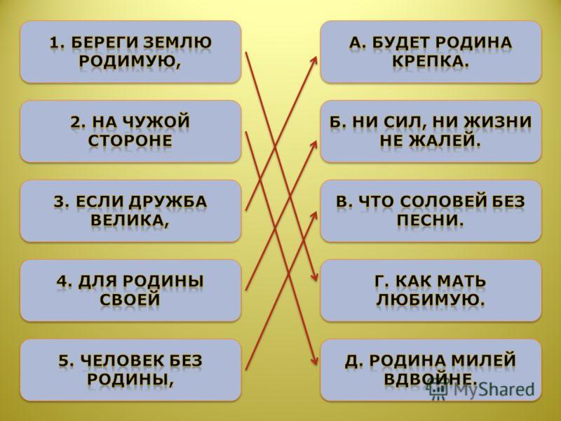 1 класс беседа знакомство символы россии флаг герб гимн