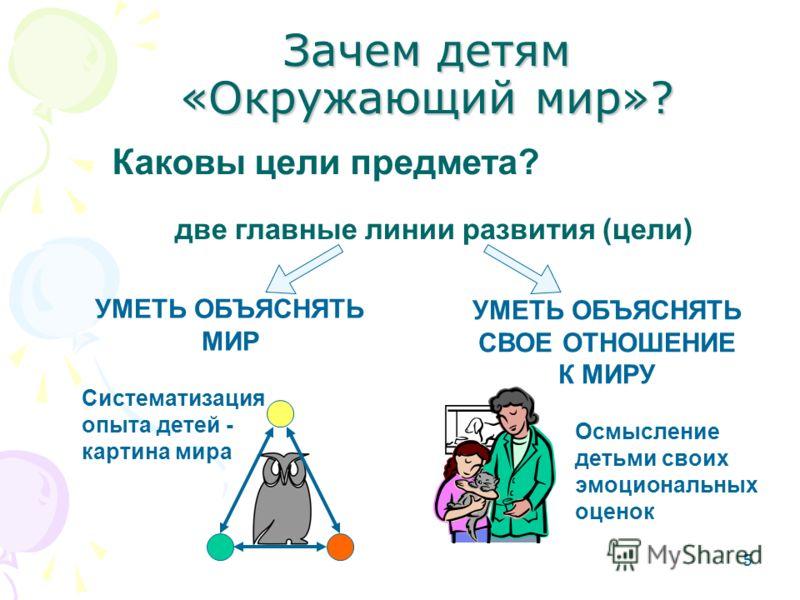 5 Зачем детям «Окружающий мир»? УМЕТЬ ОБЪЯСНЯТЬ МИР УМЕТЬ ОБЪЯСНЯТЬ СВОЕ ОТНОШЕНИЕ К МИРУ две главные линии развития (цели) Систематизация опыта детей - картина мира Осмысление детьми своих эмоциональных оценок Каковы цели предмета?