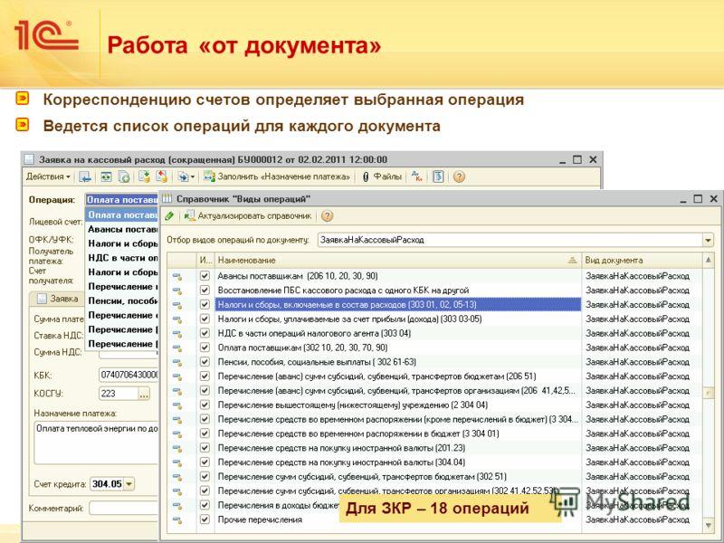 99 Работа «от документа» Корреспонденцию счетов определяет выбранная операция Ведется список операций для каждого документа Для ЗКР – 18 операций