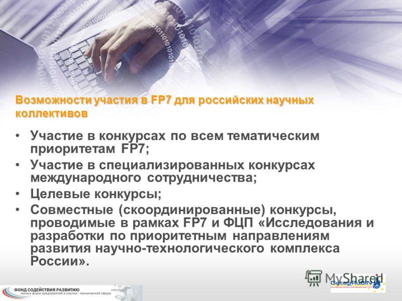 Возможности участия в FP7 для российских научных коллективов Участие в конкурсах по всем тематическим приоритетам FP7; Участие в специализированных конкурсах международного сотрудничества; Целевые конкурсы; Совместные (скоординированные) конкурсы, пр
