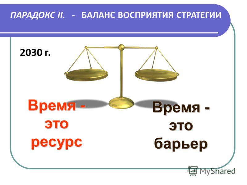 Время - это ресурс Время - это барьер ПАРАДОКС II. - БАЛАНС ВОСПРИЯТИЯ СТРАТЕГИИ 2030 г.