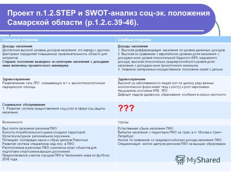 Проект п.1.2.STEP и SWOT-анализ соц-эк. положения Самарской области (р.1.2.с.39-46). 1.2. STEP- И SWOT- АНАЛИЗ СОЦИАЛЬНО - ЭКОНОМИЧЕСКОГО ПОЛОЖЕНИЯ С АМАРСКОЙ ОБЛАСТИ С.39-46. -46«Основным направлением STEP-анализа является определение системных проб