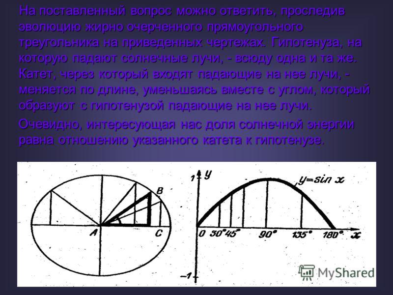На поставленный вопрос можно ответить, проследив эволюцию жирно очерченного прямоугольного треугольника на приведенных чертежах. Гипотенуза, на которую падают солнечные лучи, - всюду одна и та же. Катет, через который входят падающие на нее лучи, - м