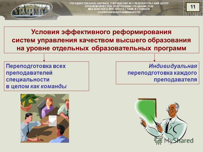 ГОСУДАРСТВЕННОЕ НАУЧНОЕ УЧРЕЖДЕНИЕ ИССЛЕДОВАТЕЛЬСКИЙ ЦЕНТР ПРОБЛЕМ КАЧЕСТВА ПОДГОТОВКИ СПЕЦИАЛИСТОВ МОСКОВСКОГО ИНСТИТУТА СТАЛИ И СПЛАВОВ (технологического университета) Условия эффективного реформирования систем управления качеством высшего образова