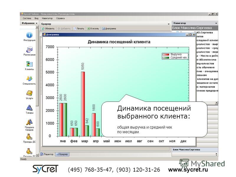 Динамика посещений выбранного клиента: общая выручка и средний чек по месяцам. (495) 768-35-47, (903) 120-31-26 www.sycret.ru