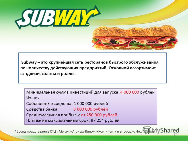 Subway – это крупнейшая сеть ресторанов быстрого обслуживания по количеству действующих предприятий. Основной ассортимент сэндвичи, салаты и роллы. Минимальная сумма инвестиций для запуска: 4 000 000 рублей Из них Собственные средства: 1 000 000 рубл