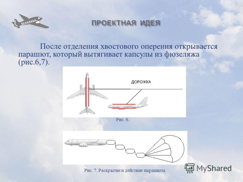 После отделения хвостового оперения открывается парашют, который вытягивает капсулы из фюзеляжа ( рис.6,7). Рис. 6. Рис. 7. Раскрытие и действие парашюта