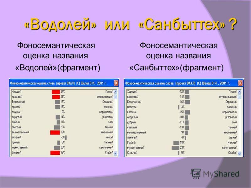 «Водолей» или «Санбыттех» ? Фоносемантическая Фоносемантическая оценка названия оценка названия «Водолей»(фрагмент) «Санбыттех»(фрагмент)