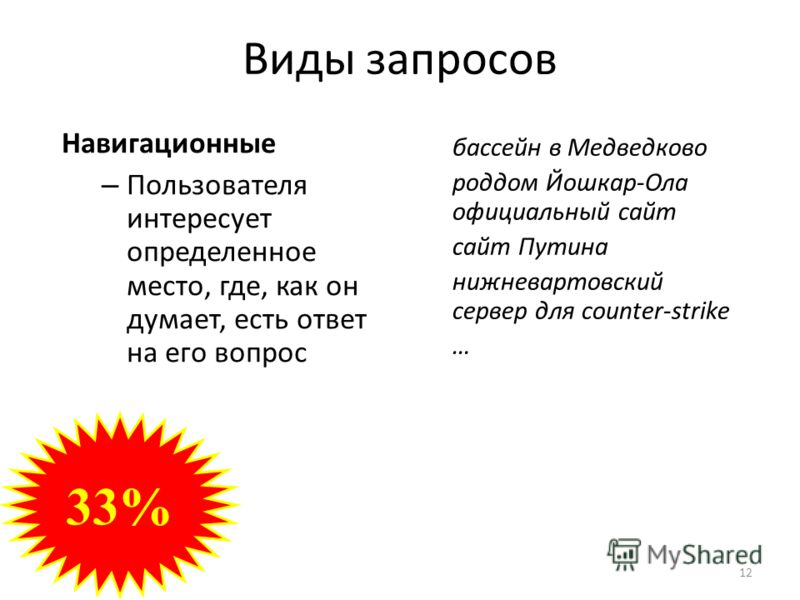 Навигационные – Пользователя интересует определенное место, где, как он думает, есть ответ на его вопрос бассейн в Медведково роддом Йошкар-Ола официальный сайт сайт Путина нижневартовский сервер для counter-strike … Виды запросов 33% 12