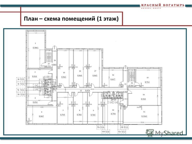 План – схема помещений (1 этаж)