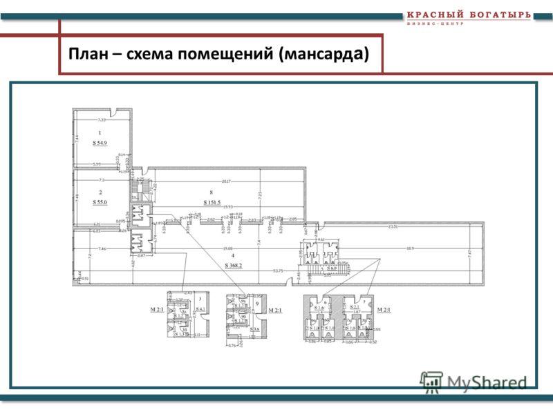 План – схема помещений (мансард а )