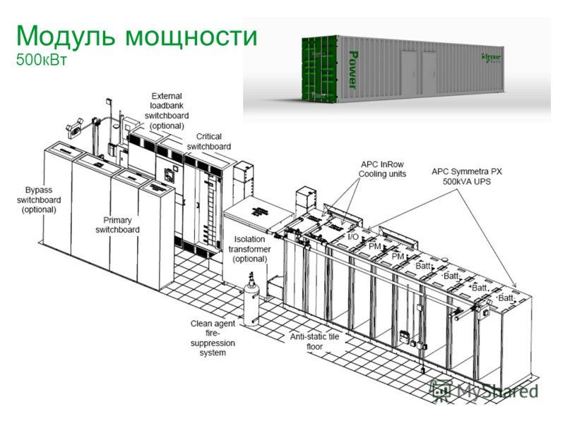 Модуль мощности 500кВт